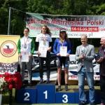 Rolki jazda szybka Uliczne Mistrzostwa Polski Tomaszów Lubelski Klub Zryw Mistrzem Polski